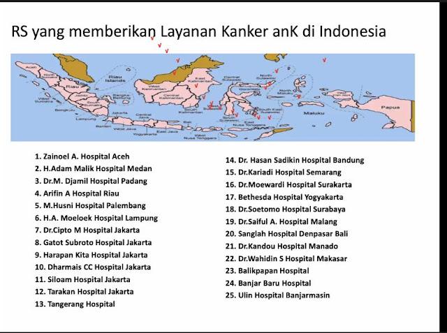 Rumah Sakit dengan Layanan Kanker Anak Indonesia