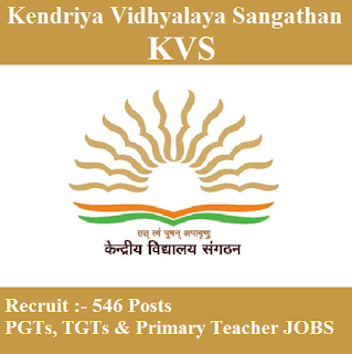 KVS Delhi Admit Card Download