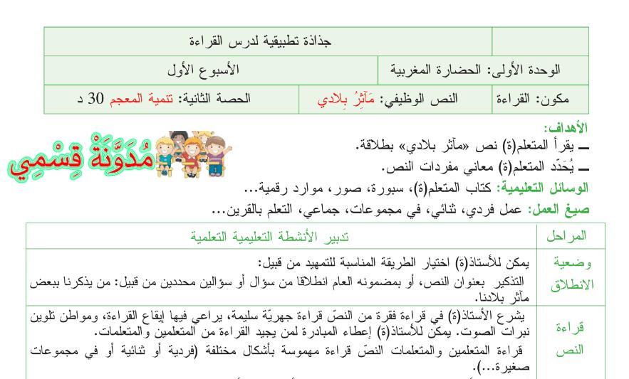 جذاذات المفيد في اللغة العربية للمستوى الرابع ابتدائي وفق المنهاج المنقح