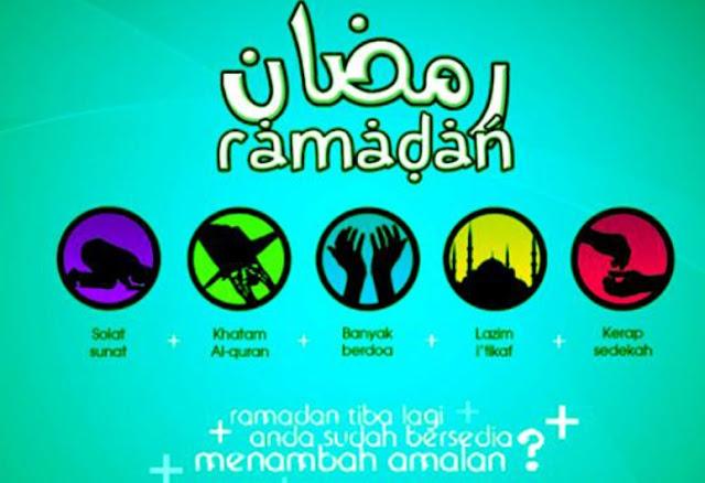 Hukum Puasa Ramadhan dan Peringatan bagi Orang yang Sengaja Membatalkan Puasa