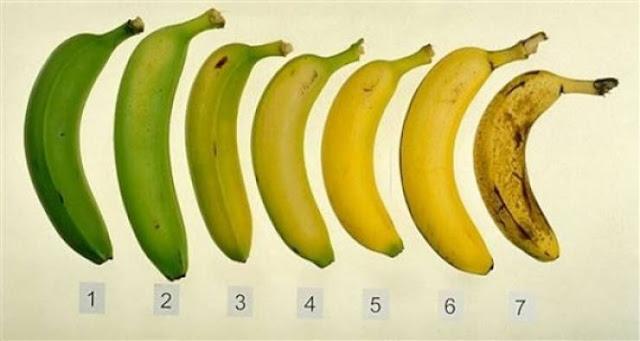 هل تعلمون أن فوائد الموز تتغير بتغير لونه؟ هذا ما يعنيه لون الموز... من الاخضر إلى اللون الأسود المنقط