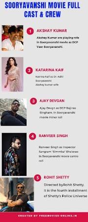 [Sooryavanshi 2020 Download 100%] Full movie download tamilrockers, filmymaza, filmywap