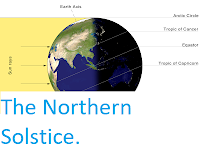 http://sciencythoughts.blogspot.com/2020/06/the-northern-solstice.html