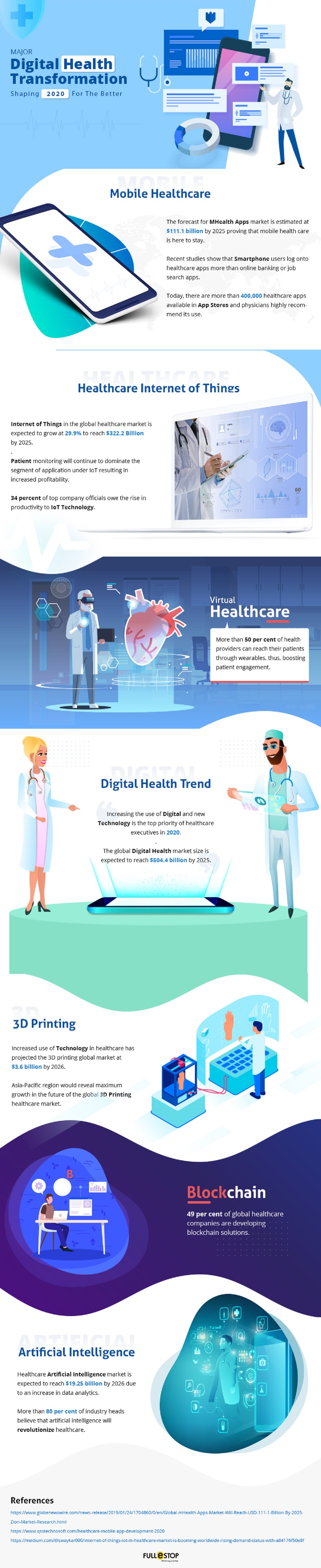 major-digital-health-transformations-shaping-2020-infographic