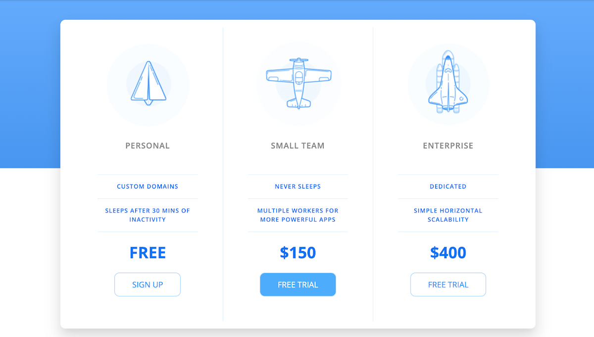 Mystical computing company Pricing Table