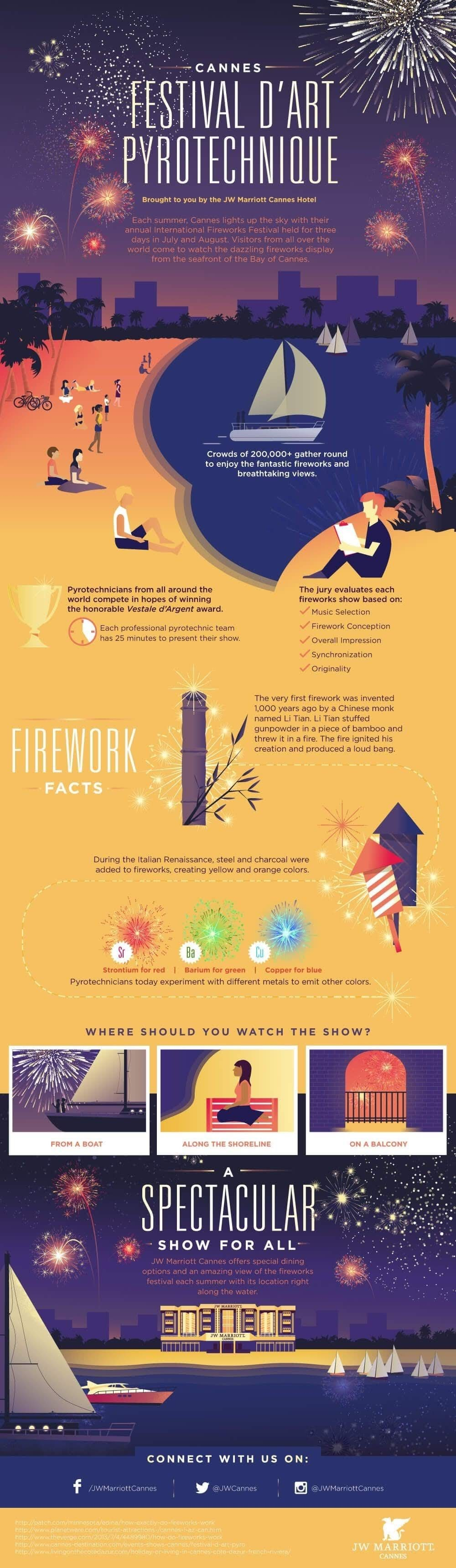 Cannes from the Pyrotechnic Festival #infographic
