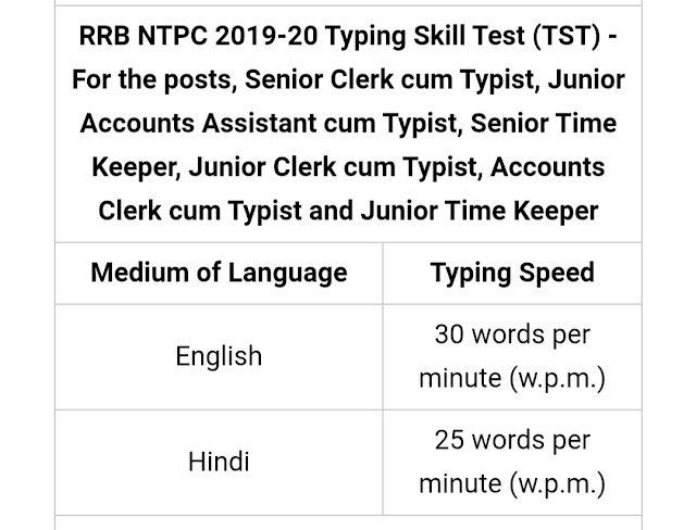 Rrb Ntpc Exam Patterns-Typing