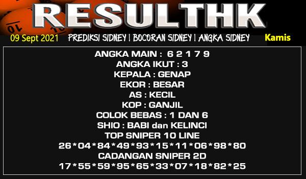Prediksi Result Sidney Kamis 09 September 2021