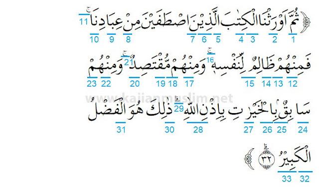 Hukum Tajwid Surat Al Fathir Ayat 32