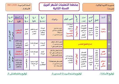 2-مخططات  بناء التعلمات لشهر أفريل للسنة الثانية ابتدائي