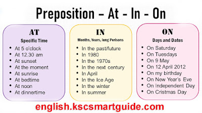 Prepositions-At-In-On-english-grammar