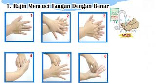 Rajin Mencuci Tangan Dengan Benar saat bekerja dikantor ditengah Wabah Virus Corona
