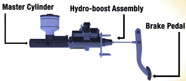 Hydro-Boost