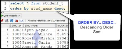 SQL ORDER BY..DESC.. for descending Sort By SQL Tutorial Tips