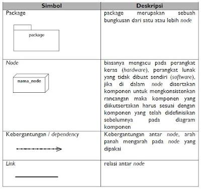 simbol-diagram-deployment