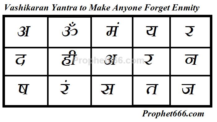 Vashikaran Yantra to Make Anyone Forget Enmity Quickly