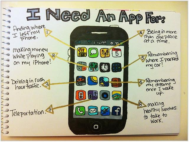 Aplikasi yang Wajib Dipakai Para Pebisnis Online dan Konten Kreator;