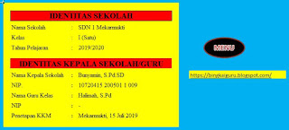Aplikasi KKM Kurikulum 2013 Kelas 1 SD TP 2019/2020 - http://www.librarypendidikan.com/
