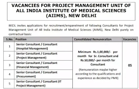 BECIL Recruitment Consultant For Project Management in AIIMS Delhi