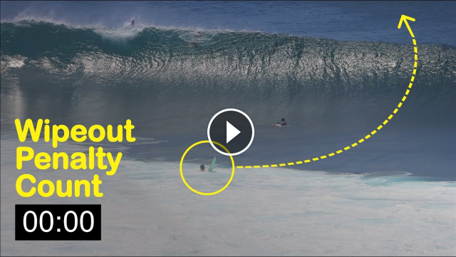 The Cost Of Wiping Out - Uluwatu 4 November 2020
