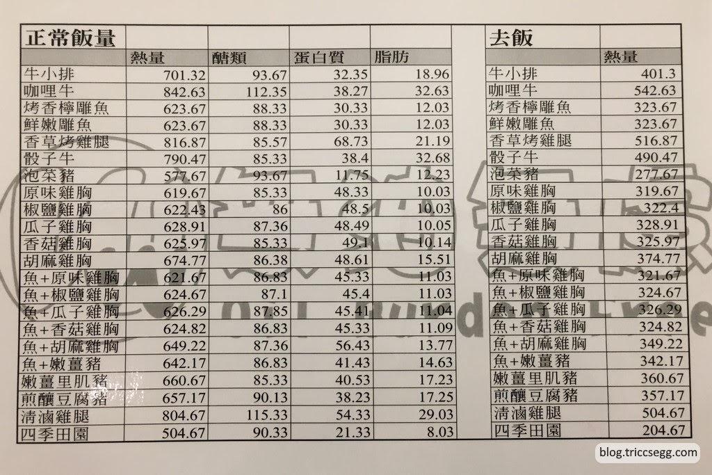 菜單熱量表.jpg