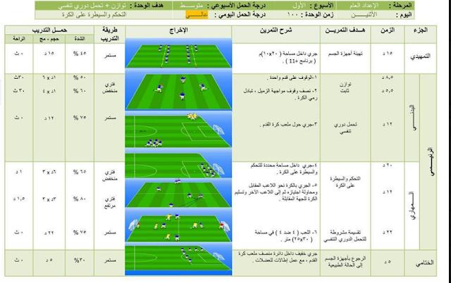 حصة تدريبية يومية :توازن + تحمل دوري تنفسي+التحكم والسيطرة على الكرة