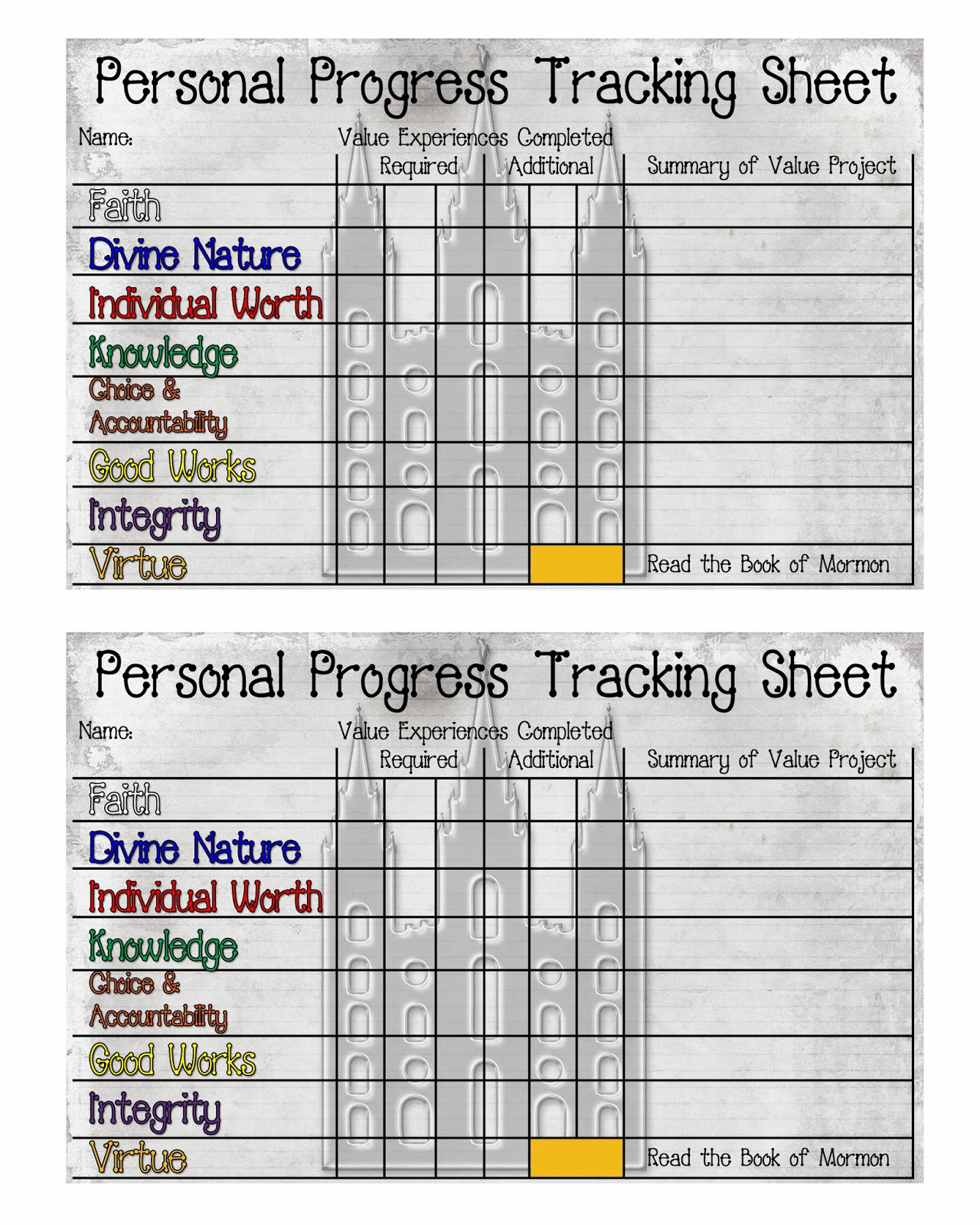 Young Women S Lesson Ideas Personal Progress Goal Setting
