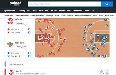 Livescore NBA , Cara untuk melihat livescore NBA, livescore basketball nba, los angeles clipper, livescore nba, nba, sport nba, nba 2020, nba 2021, sports.yahoo.com, nonton nba