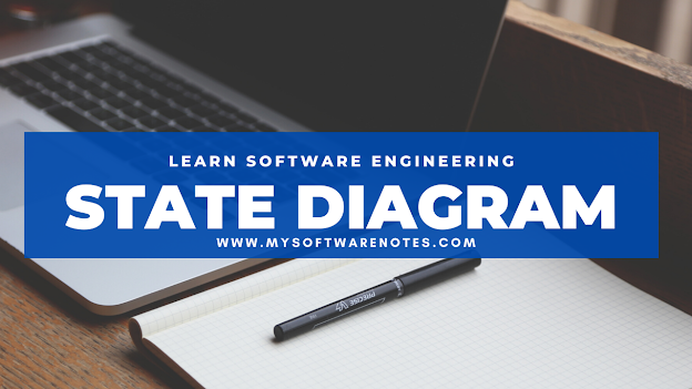 State diagram in Software Engineering | State Machine Diagram