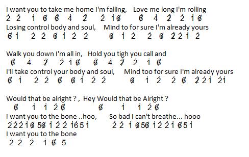 Not Angka Lagu To The Bone