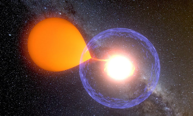 Hình ảnh mô phỏng một vụ nổ tân tinh kiểu truyền thống. Credit: K. Ulaczyk / Warsaw University Observatory.