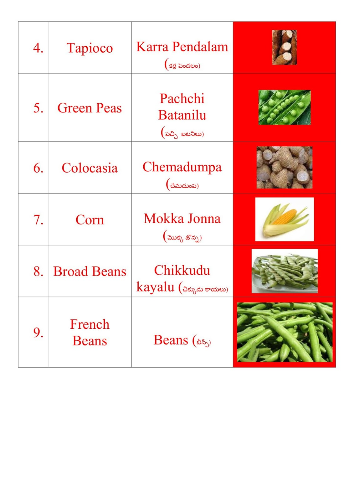vrk diet vegetables to avoid