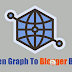 Как добавить Facebook Open Graph мета теги к блогу