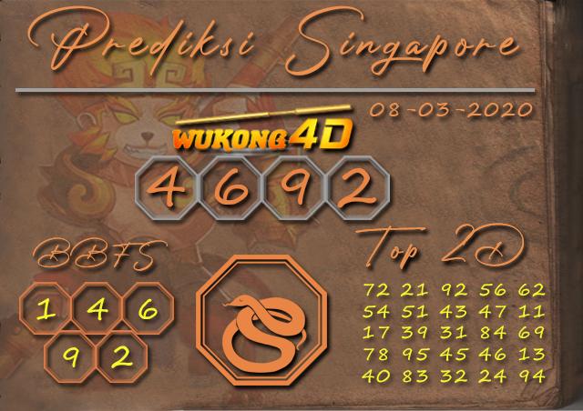 Prediksi Togel SINGAPORE WUKONG4D 08 MARET 2020