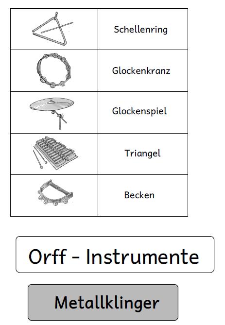 Grundschultante Orff Instrumente