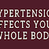 Hypertension affects your entire body #infographic