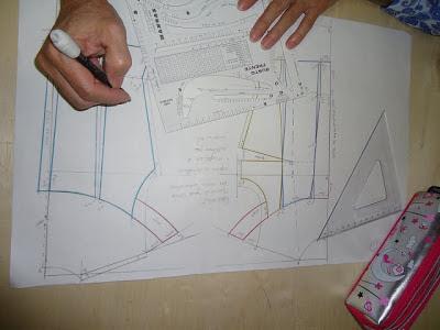 curso de modelagem em sp