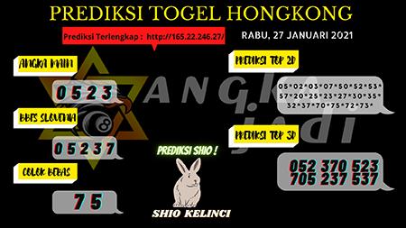 Prediksi Togel Angka Jitu Hongkong Rabu 27 Januari 2021