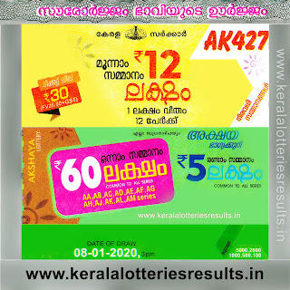 Keralalotteriesresults.in, akshaya today result: 8-1-2020 Akshaya lottery ak-427, kerala lottery result 8.1.2020, akshaya lottery results, kerala lottery result today akshaya, akshaya lottery result, kerala lottery result akshaya today, kerala lottery akshaya today result, akshaya kerala lottery result, akshaya lottery ak.427 results 08-01-2020, akshaya lottery ak 427, live akshaya lottery ak-427, akshaya lottery, kerala lottery today result akshaya, akshaya lottery (ak-427) 08/01/2020, today akshaya lottery result, akshaya lottery today result, akshaya lottery results today, today kerala lottery result akshaya, kerala lottery results today akshaya 8 1 20, akshaya lottery today, today lottery result akshaya 8/1/20, akshaya lottery result today 08.01.2020, kerala lottery result live, kerala lottery bumper result, kerala lottery result yesterday, kerala lottery result today, kerala online lottery results, kerala lottery draw, kerala lottery results, kerala state lottery today, kerala lottare, kerala lottery result, lottery today, kerala lottery today draw result, kerala lottery online purchase, kerala lottery, kl result,  yesterday lottery results, lotteries results, keralalotteries, kerala lottery, keralalotteryresult, kerala lottery result, kerala lottery result live, kerala lottery today, kerala lottery result today, kerala lottery results today, today kerala lottery result, kerala lottery ticket pictures, kerala samsthana bhagyakuri