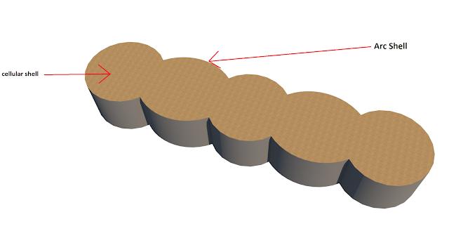 cellular cofferdams  with circular cells, circular cofferdam , type of cofferdam