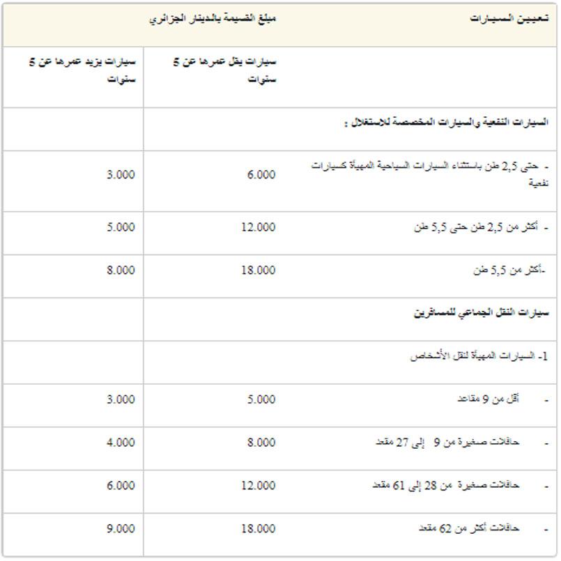 المديرية العامة للضرائب