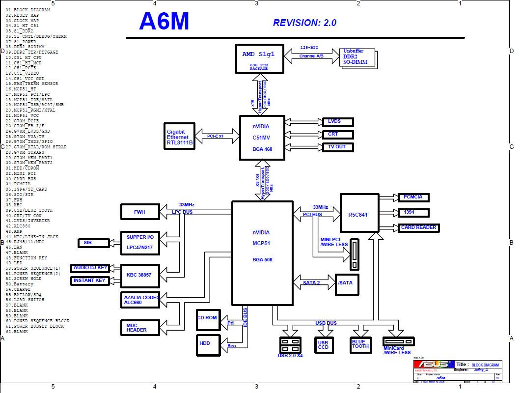 Asus U35jc Schematic Circuit Diagram