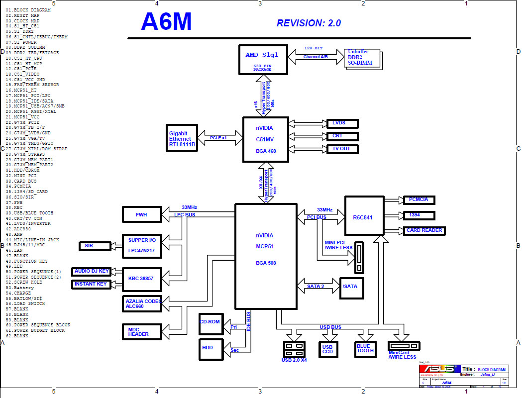 medium resolution of asus wiring diagram wiring diagram repair guides asus battery wiring diagram asus a7k laptop schematic diagram