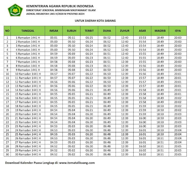 jadwal imsakiyah ramadhan buka puasa Kota Sabang 2020 m 1441 h tomatalikuang.com