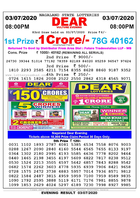 Nagaland State Lottery Sambad 03-07-2020 Today Result 8 PM