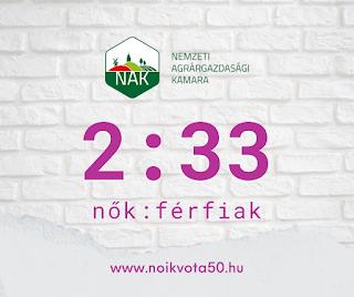 A Nemzeti Agrárgazdasági Kamara vezetői között 2:33 a nők és férfiak aránya #KE54