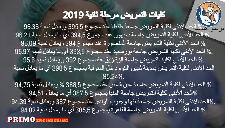 كليات التمريض مرحلة ثانية 2019 بريمو هندسة