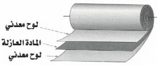 المكثفات الورقيه Paper Capacitors