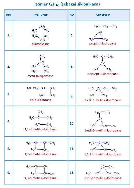 isomer C6H14 - sikloalkana - alkena