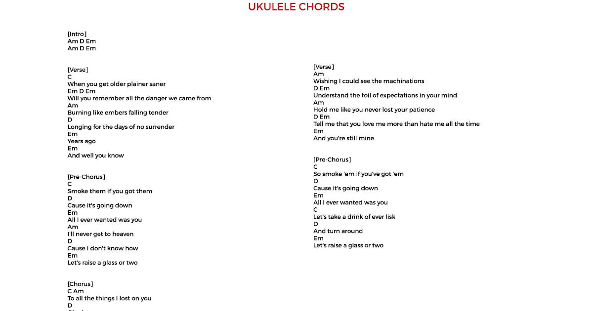 Ukulelescores Lp Lost On You Ukulele Chords Lyrics